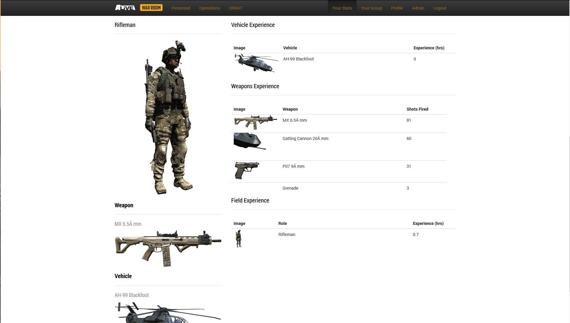 ALiVE Mod | Make Arma Not War